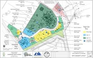07-15-16-Sitka Community Playground Concept Plan